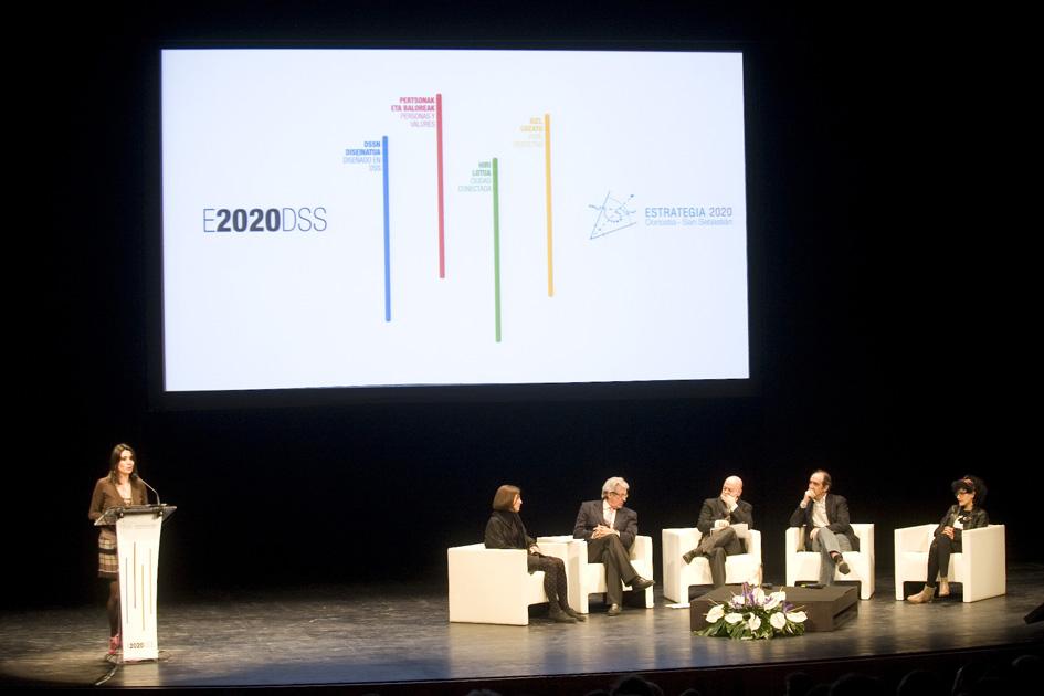 Estrategia 2020 Donostia